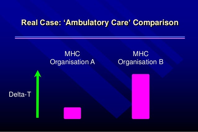 Real Case: 'Ambulatory Care' Comparison MHC Organisation A MHC Organisation B Delta-T