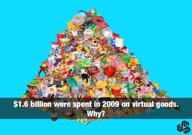 The social games market Slide 2