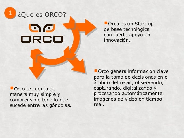 PITCH ORCO PPT Slide 2