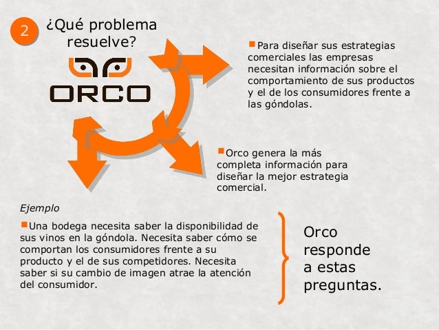 PITCH ORCO PPT Slide 3