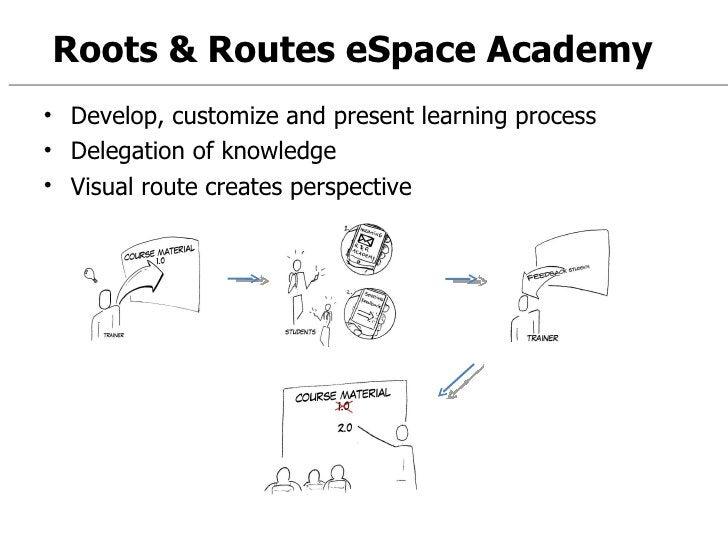<ul><li>Develop, customize and present learning process </li></ul><ul><li>Delegation of knowledge </li></ul><ul><li>Visual...