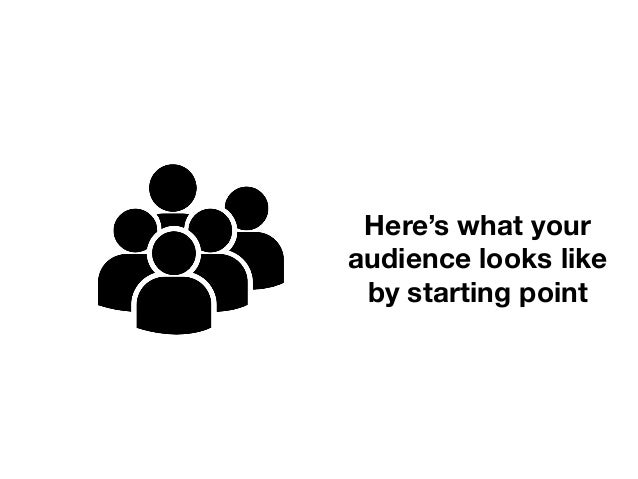 Here's what your audience looks like by starting point