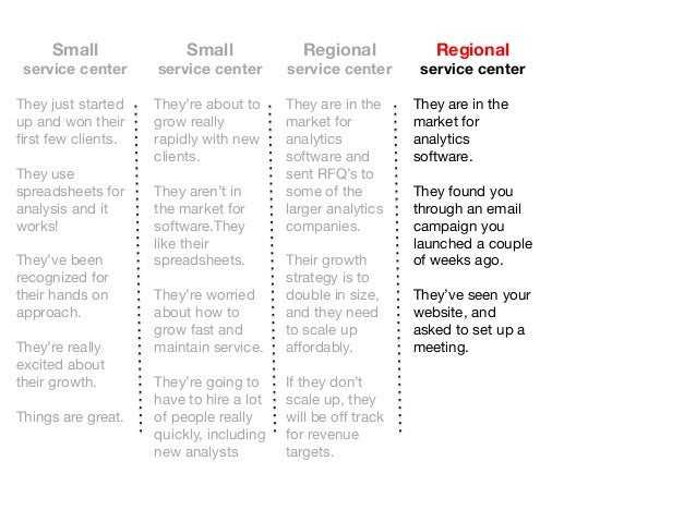 Regional  service center  They are in the market for analytics software.   They found you through an email campaign you la...