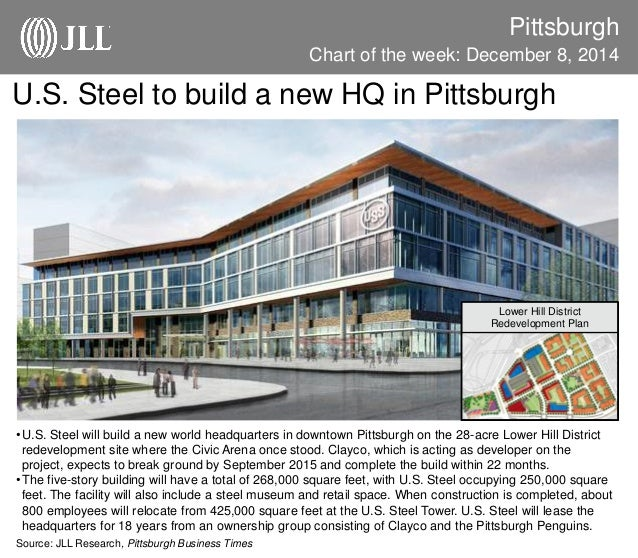 U S  Steel to build a new HQ in Pittsburgh