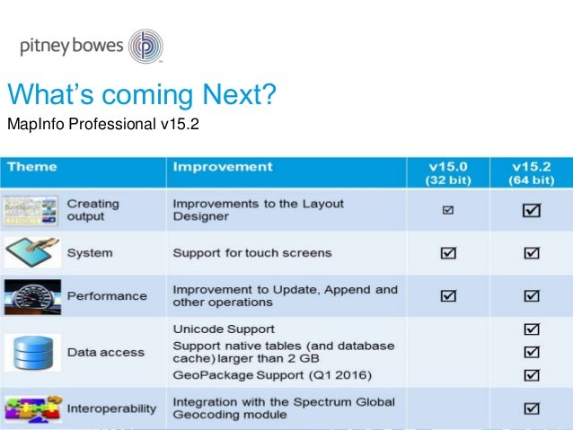 Pitney Bowes MapInfo Professional 15.2