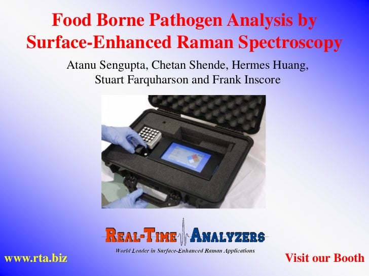 Food Borne Pathogen Analysis by   Surface-Enhanced Raman Spectroscopy          Atanu Sengupta, Chetan Shende, Hermes Huang...