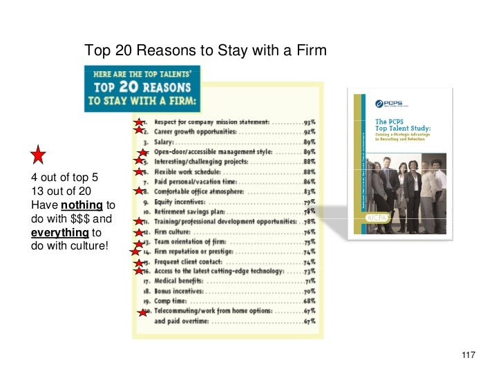 Top 20 Reasons to Stay with a Firm     4 out of top 5 13 out of 20 Have nothing to do with $$$ and everything to do with c...