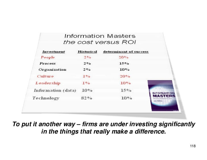 To put it another way – firms are under investing significantly            in the things that really make a difference.   ...