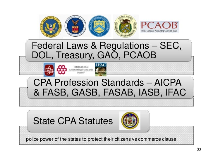 Federal Laws & Regulations – SEC,   DOL, Treasury, GAO, PCAOB     CPA Profession Standards – AICPA    & FASB, GASB FASAB, ...