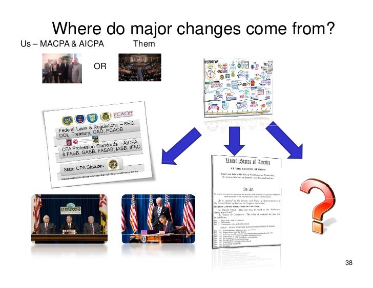 Where do major changes come from? Us – MACPA & AICPA   Them                 OR                                            ...