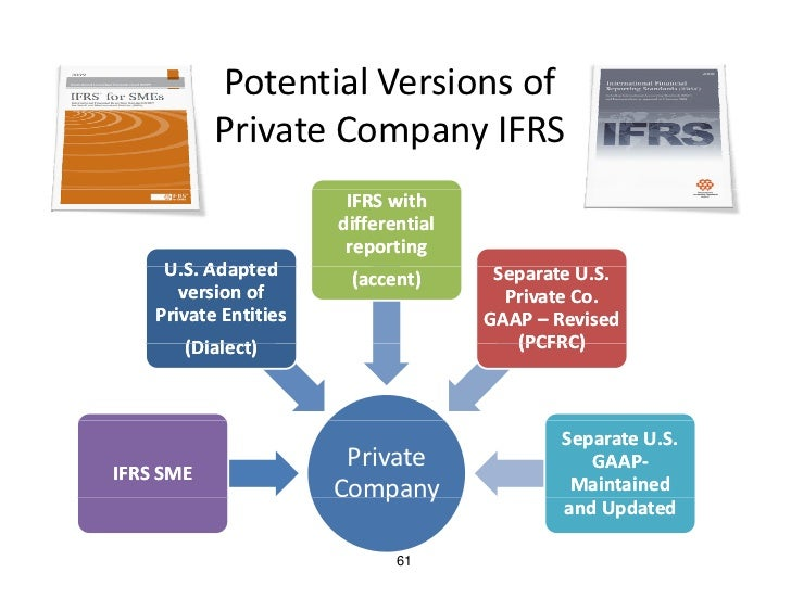 Potential Versions of             Private Company IFRS                         IFRS with                         different...