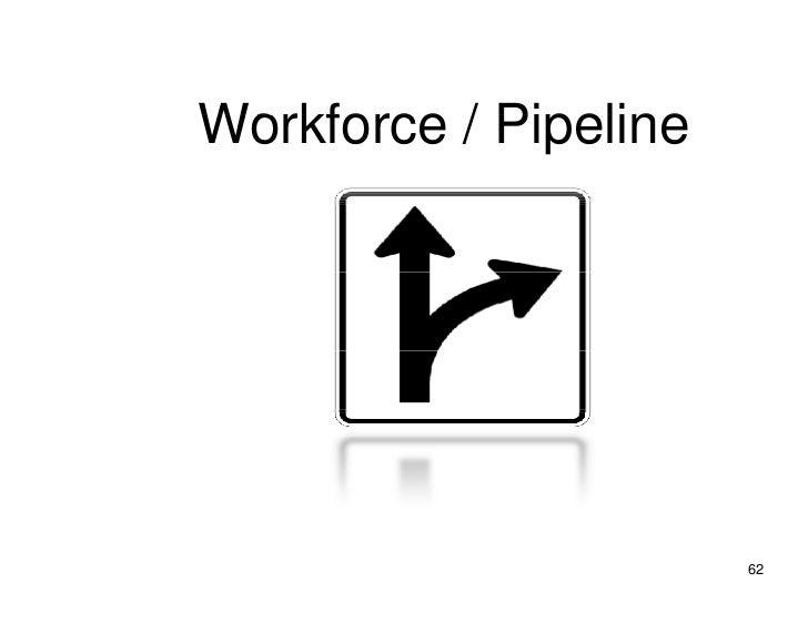 Workforce / Pipeline                            62