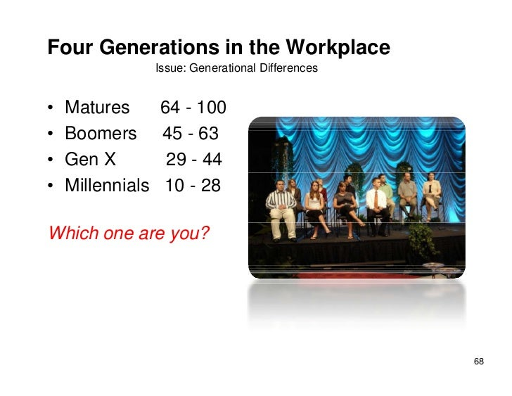 Four Generations in the Workplace                   Issue: Generational Differences   •   Matures       64 - 100 •   Boome...