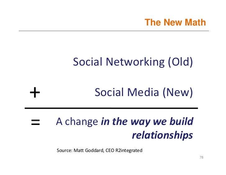 The New Math               SocialNetworking(Old)  +                   SocialMedia(New)  =   Achangeinthewaywebui...