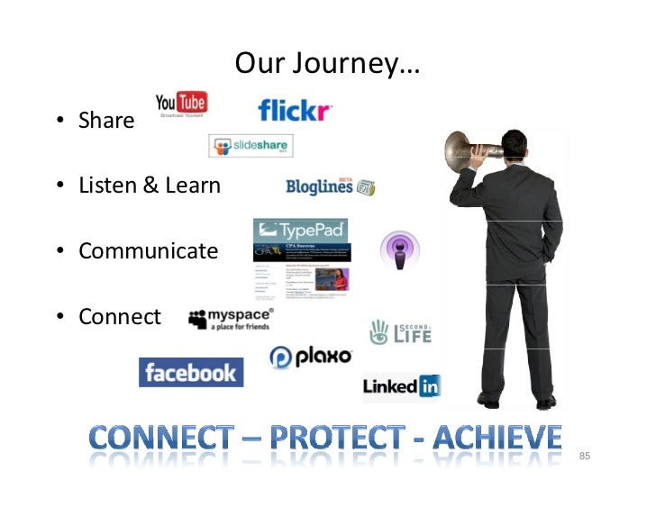 Our Journey… • Share  • Listen & Learn  • Communicate  • Connect                                       85