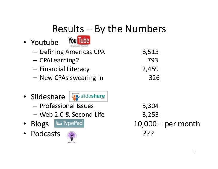 Results BytheNumbers           Results – By the Numbers • Youtube   –   DefiningAmericasCPA       Defining Americas C...