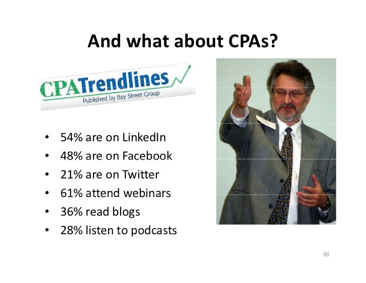 And what about CPAs?    •   54% are on LinkedIn •   48% are on Facebook     48% are on Facebook •   21% are on Twitter •  ...