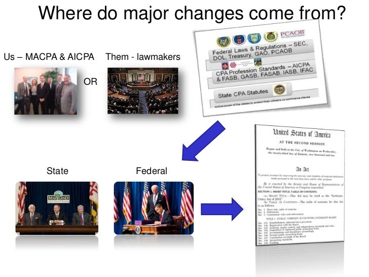 Today's Agenda<br />Scenarios that could happen - Federal & state legislation affecting CPA firms<br />Federal & State Cur...