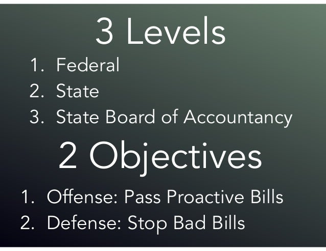 Our 2015 MD agenda 1. Appeal Bond Reform 2. Expanded definition of attest 3. Build new relationships with legislators 1. S...