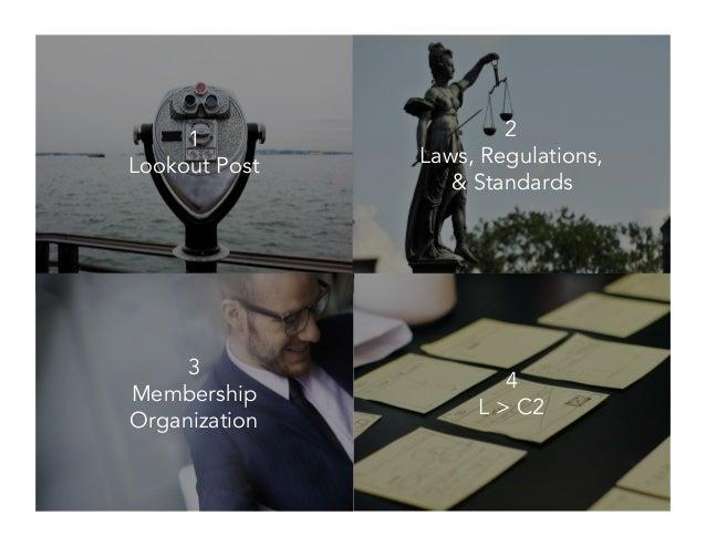 3 Membership Organization 1 Lookout Post 2 Laws, Regulations, & Standards 4 L > C2