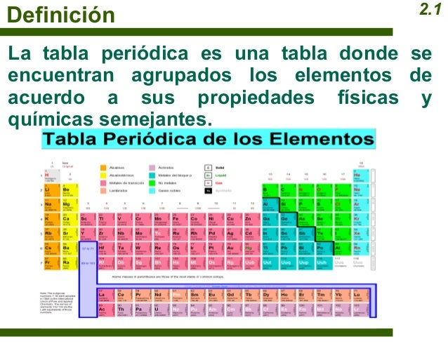 Tabla periodica concepto images periodic table and sample with tabla periodica quimica concepto choice image periodic table and tabla periodica quimica concepto gallery periodic table urtaz Image collections