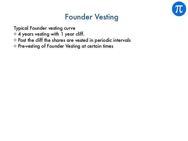 Founder Vesting Typical Founder vesting curve 4 years vesting with 1 year cliff. Post the cliff the shares are vested in p...