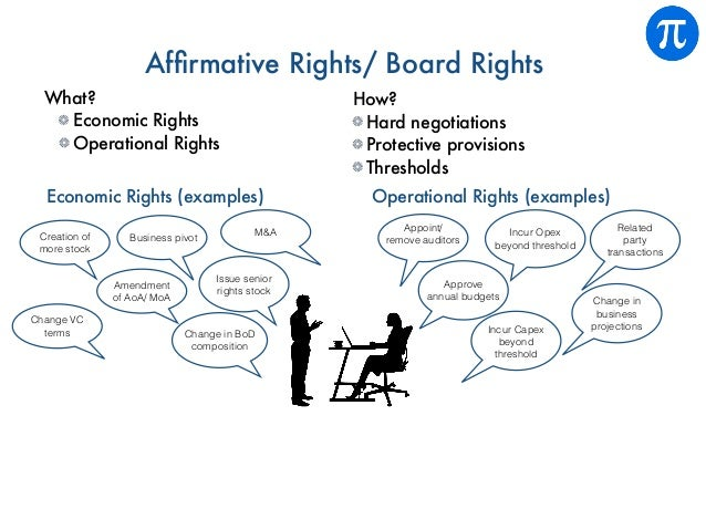 Affirmative Rights/ Board Rights What? Economic Rights Operational Rights How? Hard negotiations Protective provisions Thre...