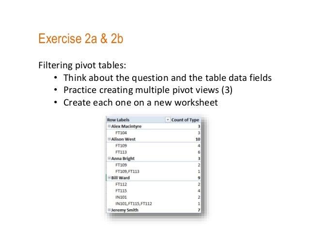 pivot tables 1 2