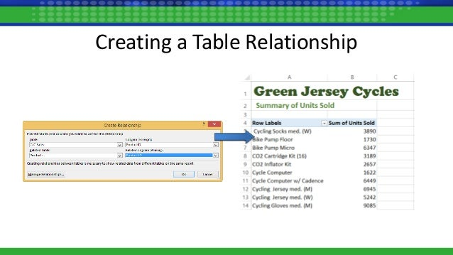 pivot tables and beyond data analysis in excel 2013 course technolo