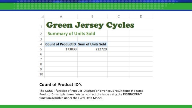 Pivot Tables and Beyond Data Analysis in Excel 2013 - Course