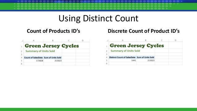 how to use data analysis in excel 2013