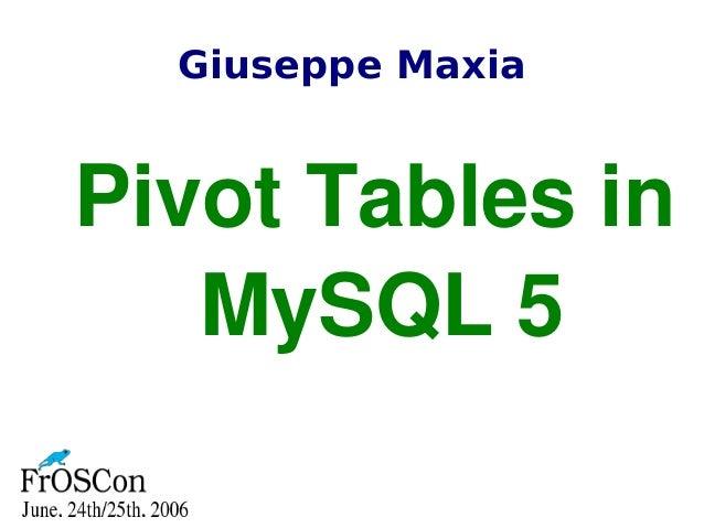 Pivot tables mysql_5