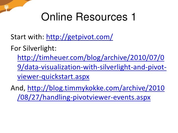 Livelabs Pivot Viewer in Libraries