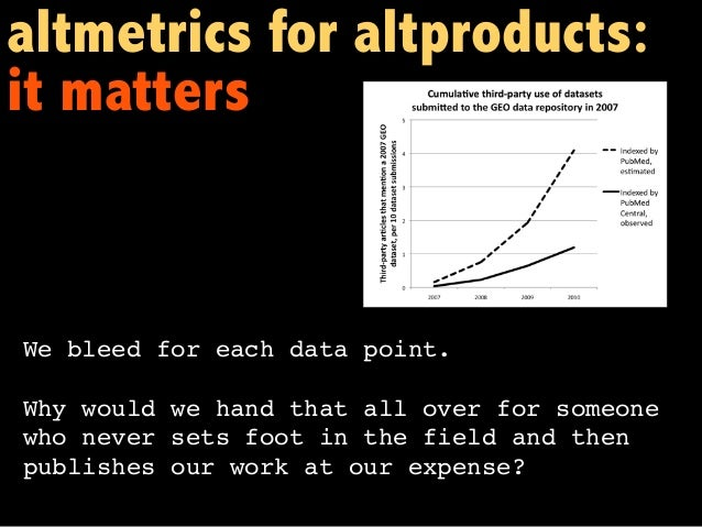 altmetrics for altproducts: it matters We bleed for each data point. Why would we hand that all over for someone who never...