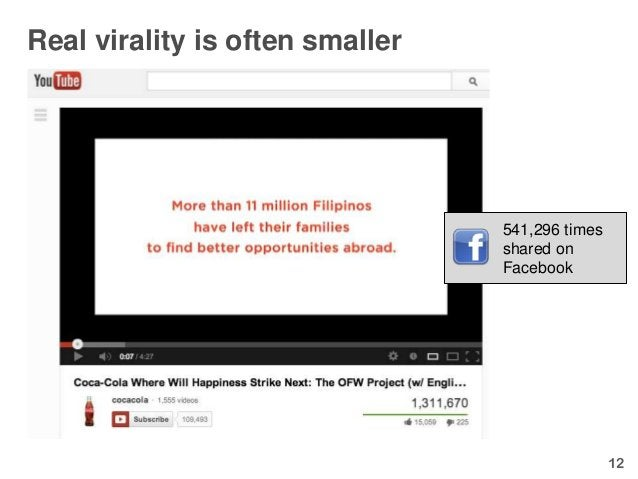 Real virality is often smaller                                 541,296 times                                 shared on    ...