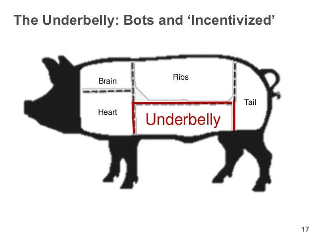 """The Underbelly: Bots and """"Incentivized""""                       Ribs            Brain                                  Tail ..."""