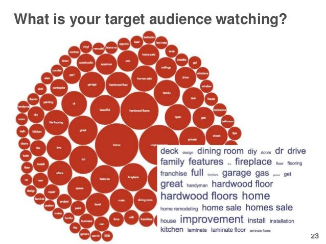What is your target audience watching?                                         23