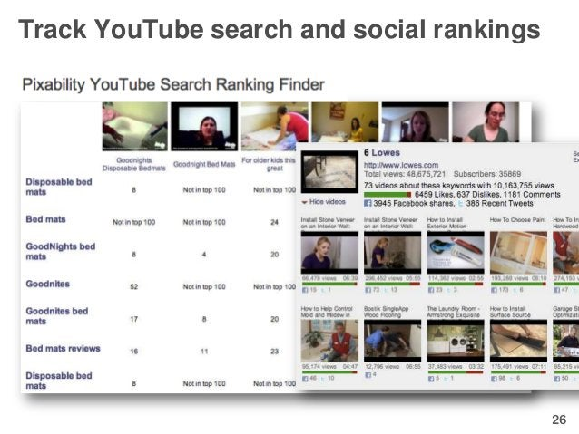 Track YouTube search and social rankings                                           26