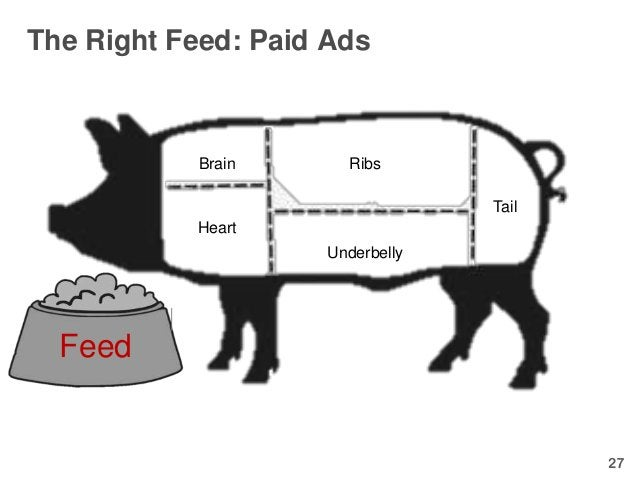 The Right Feed: Paid Ads           Brain      Ribs                                 Tail           Heart                   ...