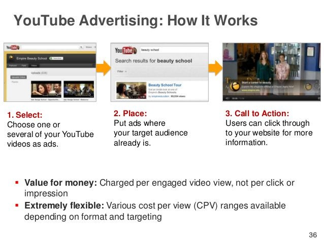 YouTube Advertising: How It Works1. Select:                2. Place:                 3. Call to Action:Choose one or      ...
