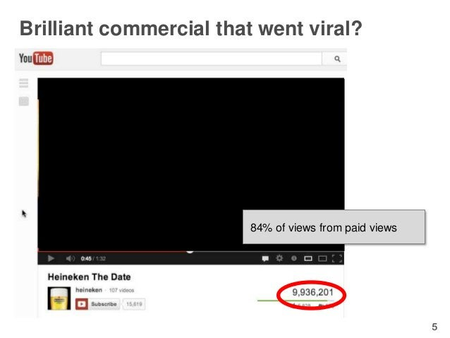 Brilliant commercial that went viral?                        84% of views from paid views                                 ...