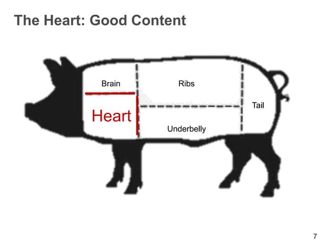 The Heart: Good Content           Brain      Ribs                                 Tail          Heart                    U...