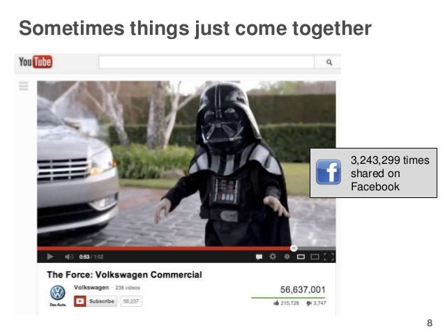 Sometimes things just come together                                3,243,299 times                                shared o...