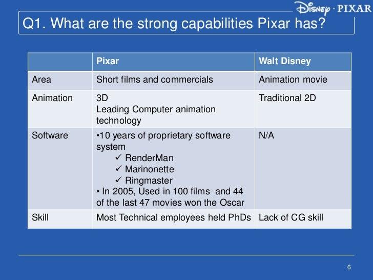 Disney To Acquire Pixar