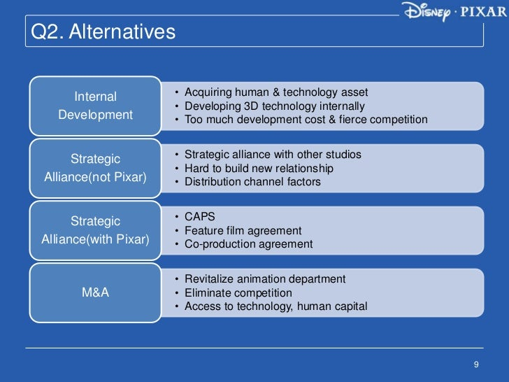 the walt disney and pixar to acquire or not to acquire The walt disney company and pixar inc: to acquire or not to acquire an update case analysis, the walt disney company and pixar inc: to acquire or not to acquire.