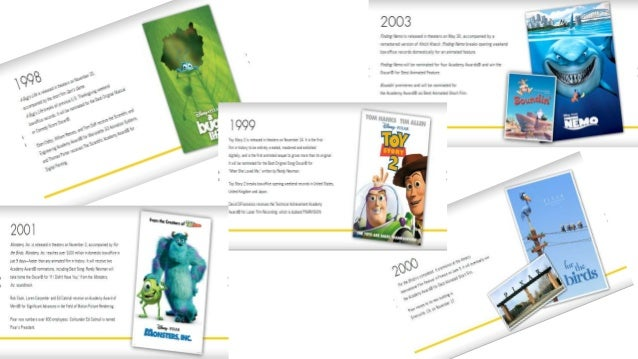 pixar s incredible culture The film's record-breaking opening weekend confirms that pixar is an  unstoppable sequel machine.