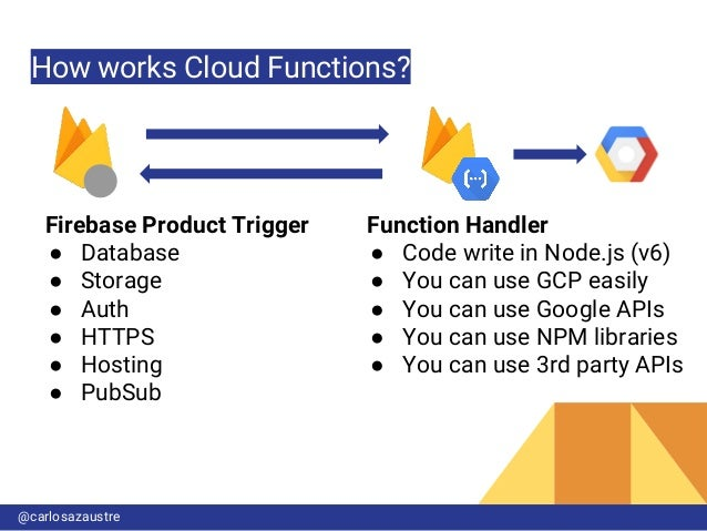 PixelsCamp 2017 - Cloud Functions for Firebase and Machine