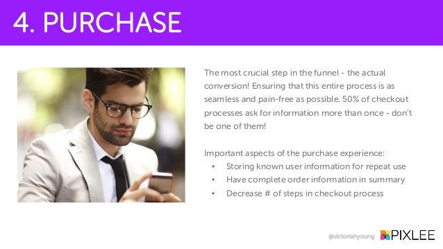 The most crucial step in the funnel - the actual conversion! Ensuring that this entire process is as seamless and pain-fre...