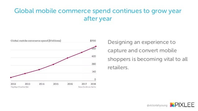 Global mobile commerce spend continues to grow year after year @victoriahyoung Designing an experience to capture and conv...