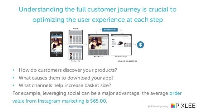 • How do customers discover your products? • What causes them to download your app? • What channels help increase baske...